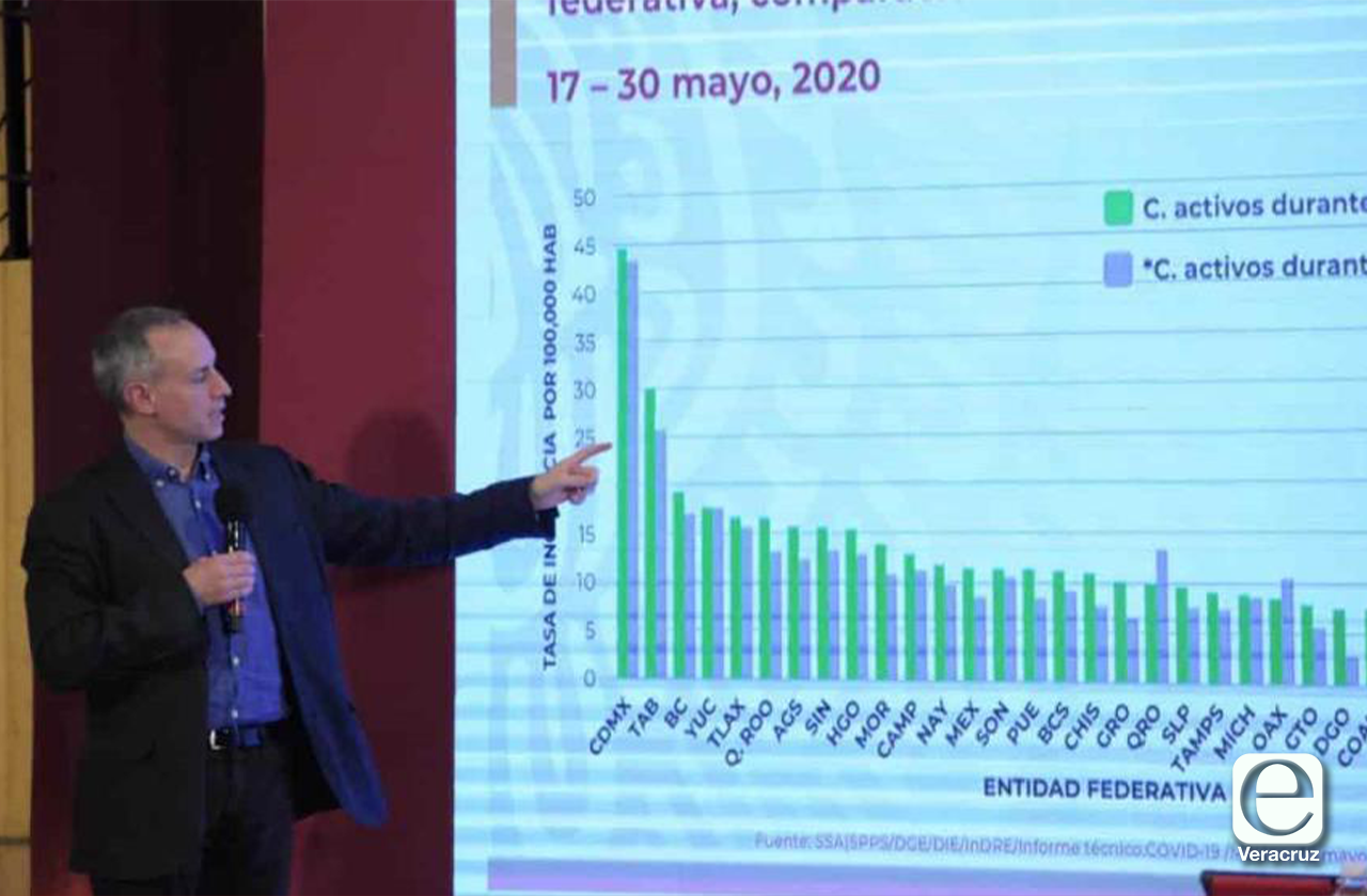 México suma más de 13 mil 500 defunciones por covid