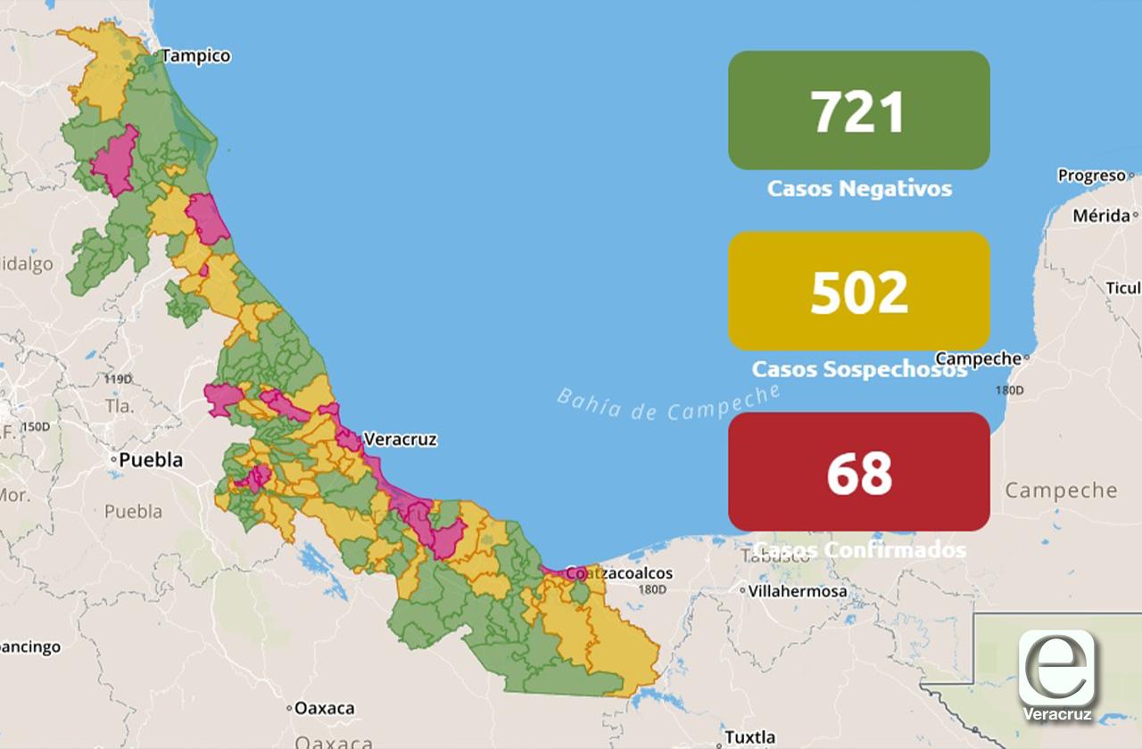 Suman 68 casos positivos de covid-19; se mantienen 502 como sospechosos