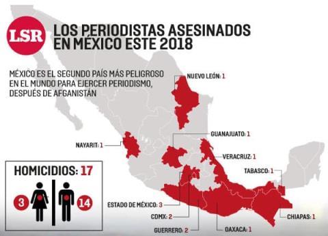México es tan peligroso para los periodistas como Afganistán