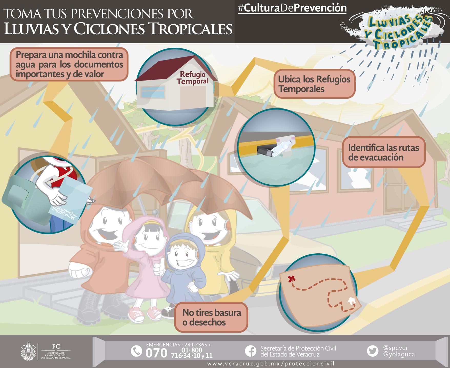 Emite PC Aviso Especial por lluvias, tormentas y fuertes rachas de viento