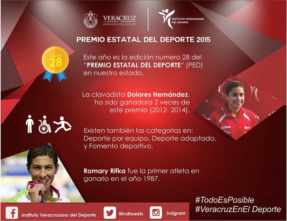 Recibe IVD 77 propuestas para el Premio Estatal del Deporte 2015