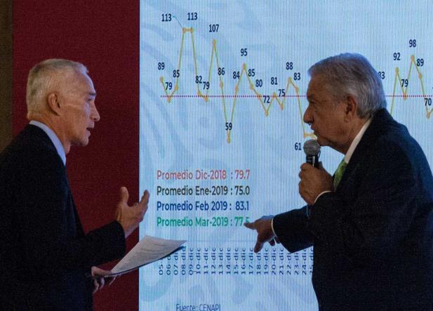 López Obrador y Trump tienen la piel muy delgada: Jorge Ramos