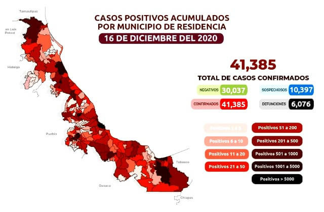 Llega Veracruz a 41 mil casos positivos de coronavirus