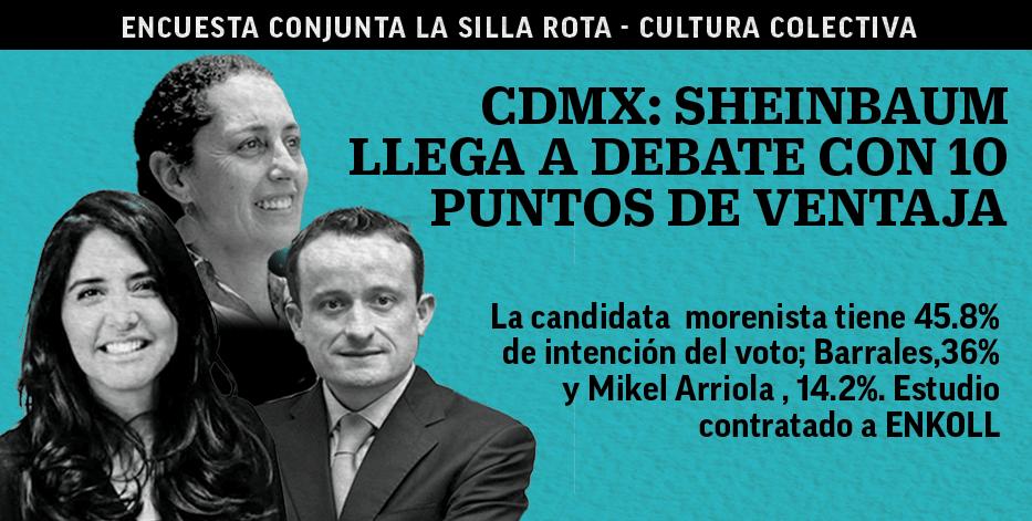 Morena lleva la delantera en la carrera por la jefatura de gobierno en la CDMX