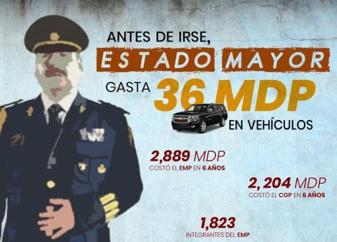 El Estado Mayor se gasta 36 mdp en vehículos antes de desaparecer