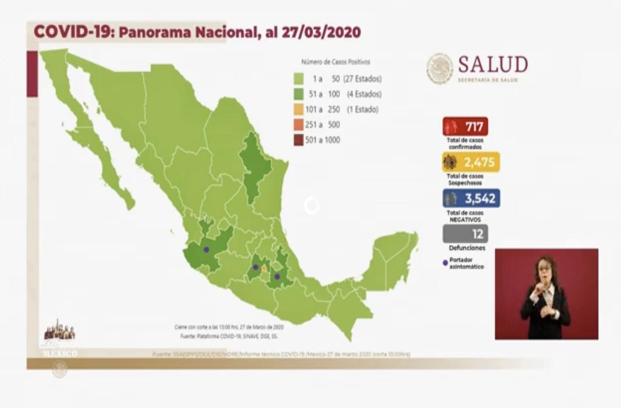 Confirman 12 decesos por covid-19 en México