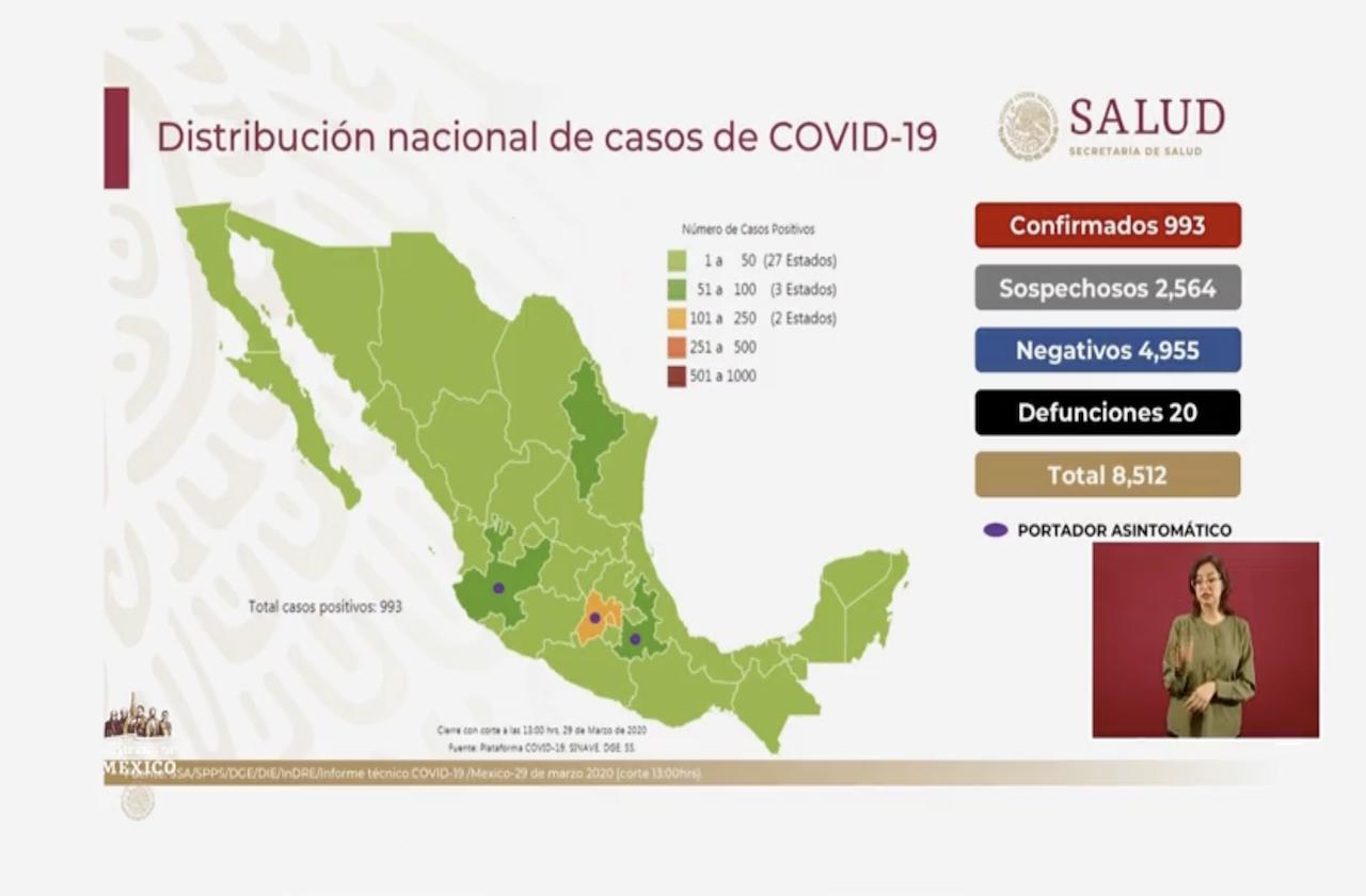 Federación actualiza: 20 muertes y 993 casos de covid-19 en México