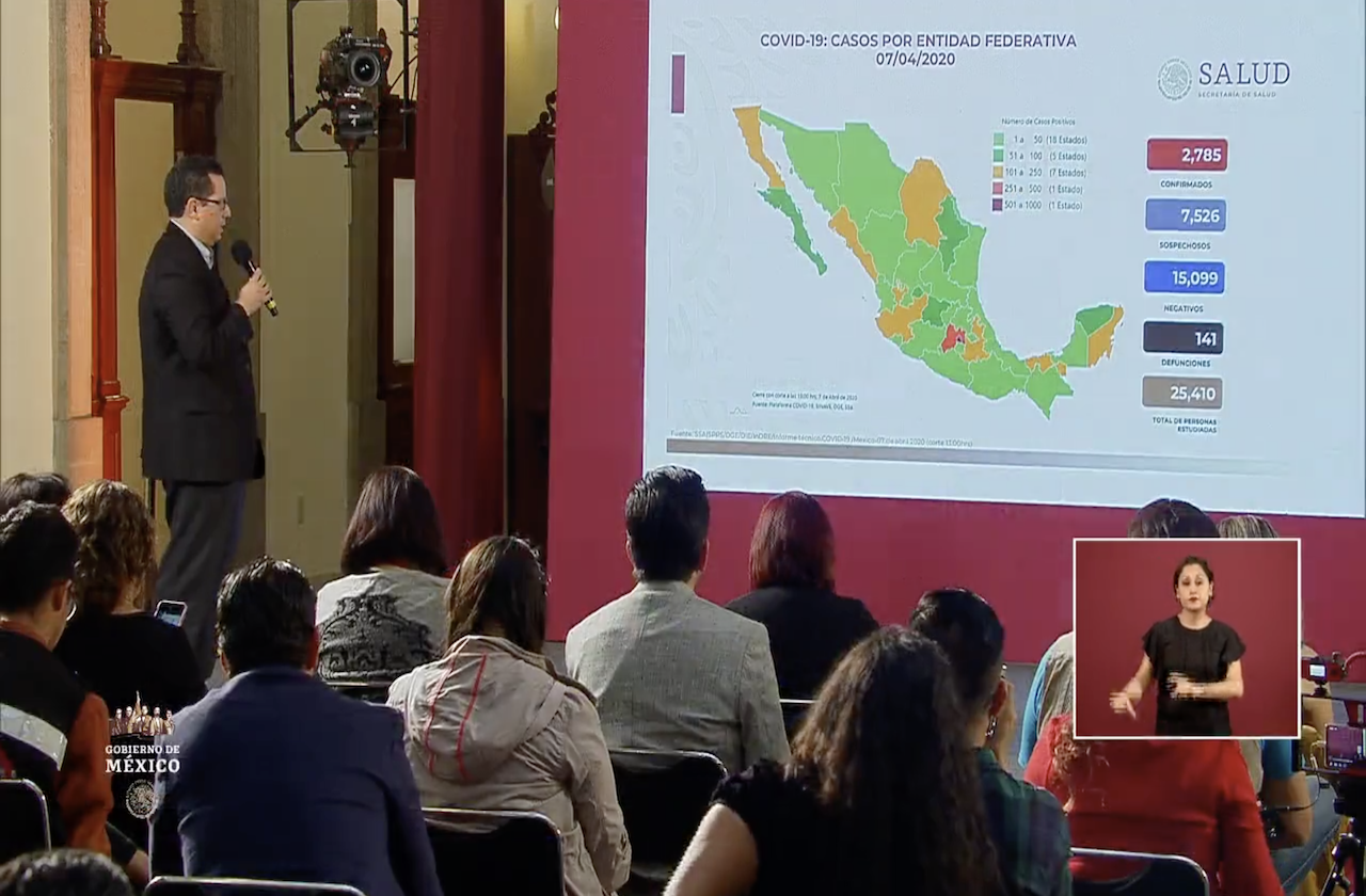 Salud confirma 141 muertes por coronavirus en México
