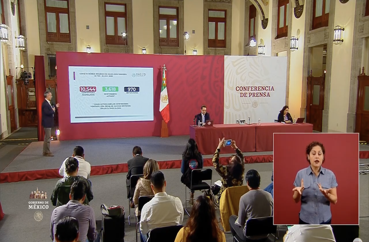 México rebasa los 10 mil casos de covid; registra 970 defunciones