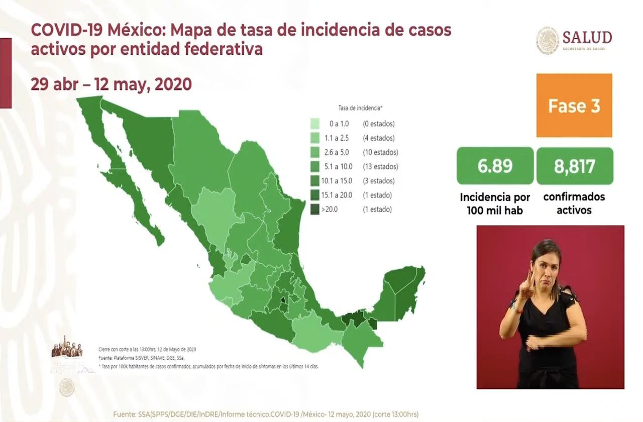 Veracruz tercer lugar nacional en casos activos de covid-19