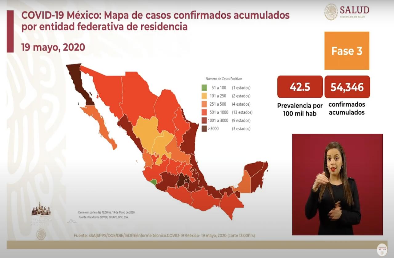 México llega a 54 mil casos y 5 mil 666 muertes por covid