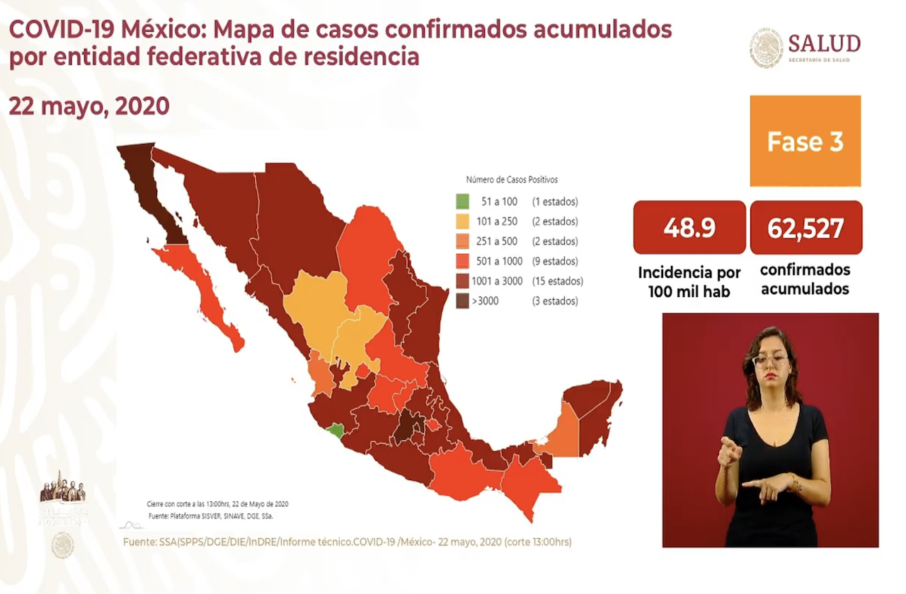 México ronda las 7 mil defunciones por coronavirus