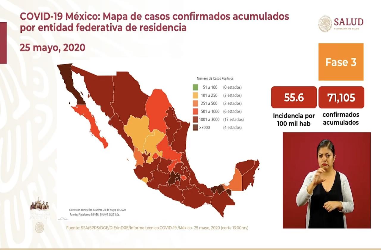 México acumula 7 mil 633 víctimas fatales por covid