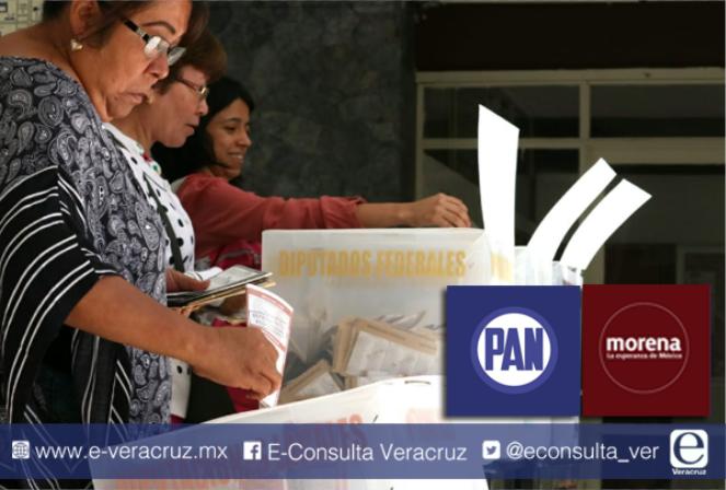MORENA y PAN llevarán al voto por voto resultados de 3 distritos en Veracruz