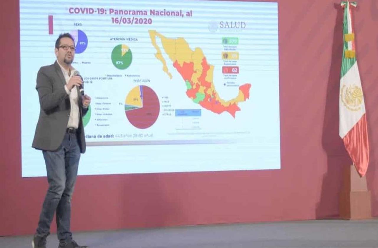 Aún sin confirmar casos de coronavirus en Veracruz