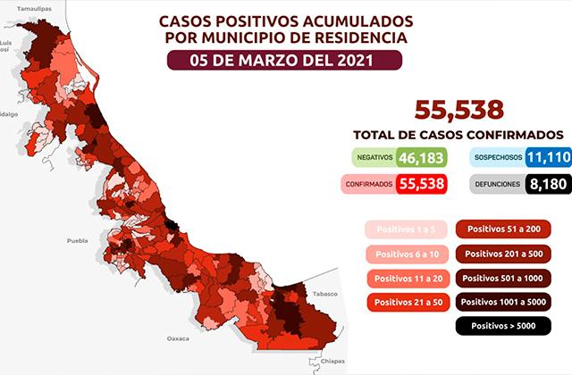 Veracruz acumula 55 mil 538 casos positivos de covid-19