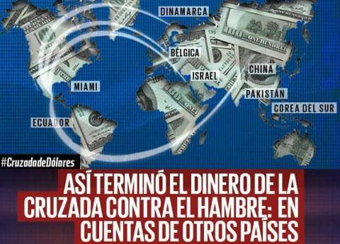 ¿Y el dinero de la Cruzada Contra el Hambre? Se fue a estos países...