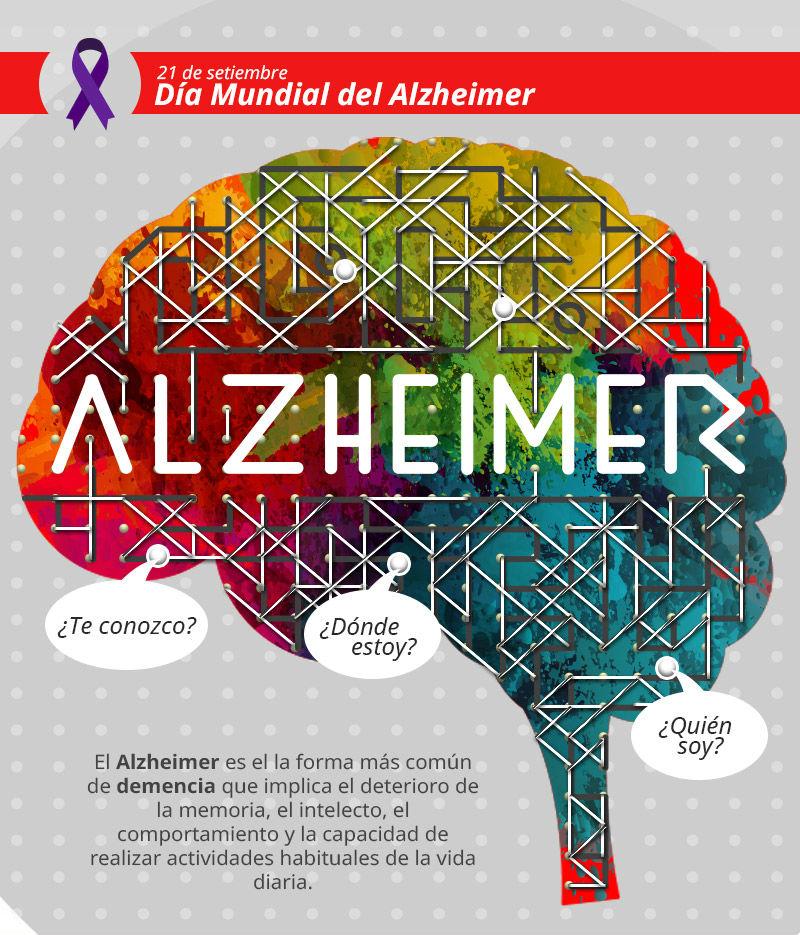 Este 21 de setiembre es el Día mundial del Alzheimer