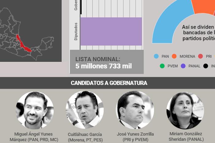 ¿Qué se disputa este domingo en Veracruz?