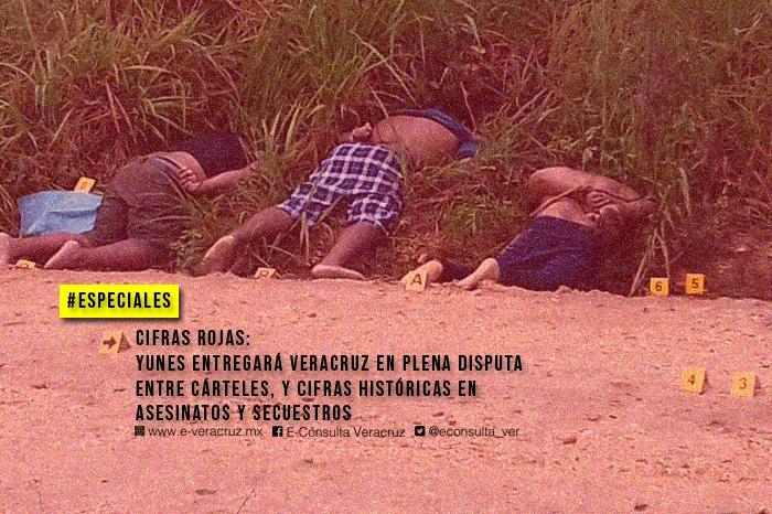 El Veracruz que recibirá Cuitláhuac: hundido en la violencia, zona de guerra del narco