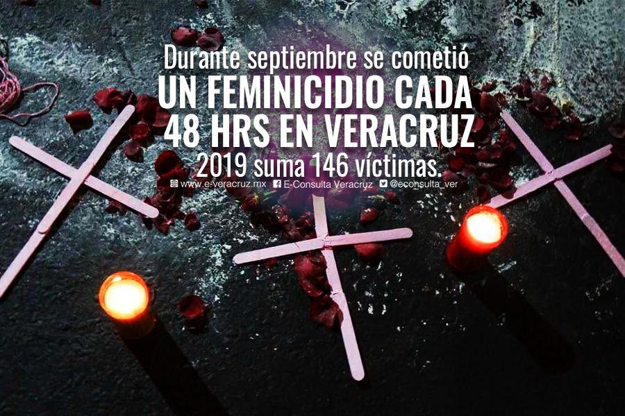 Estudiantes, amas de casa y empleadas: 10 rostros de feminicidios en Veracruz