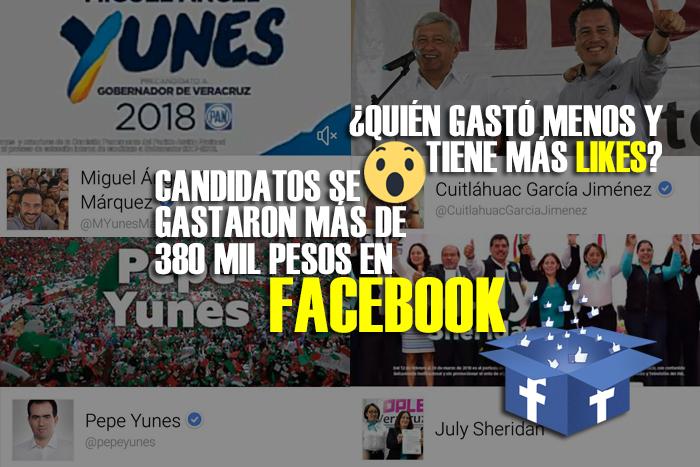 ¿Cuánto gastaron en Facebook los candidatos a gobernador en precampaña?