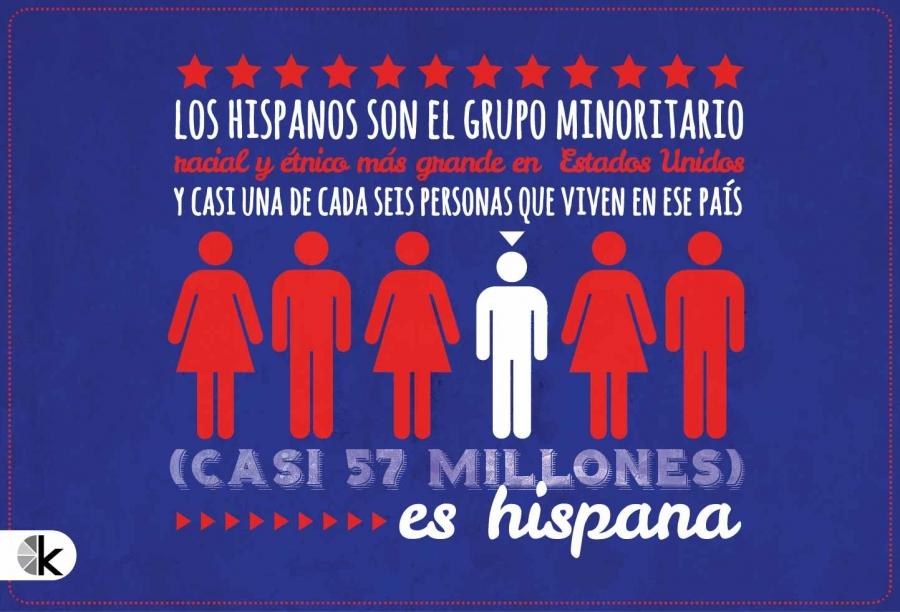 Detalles de vida de hispanos en Estados Unidos