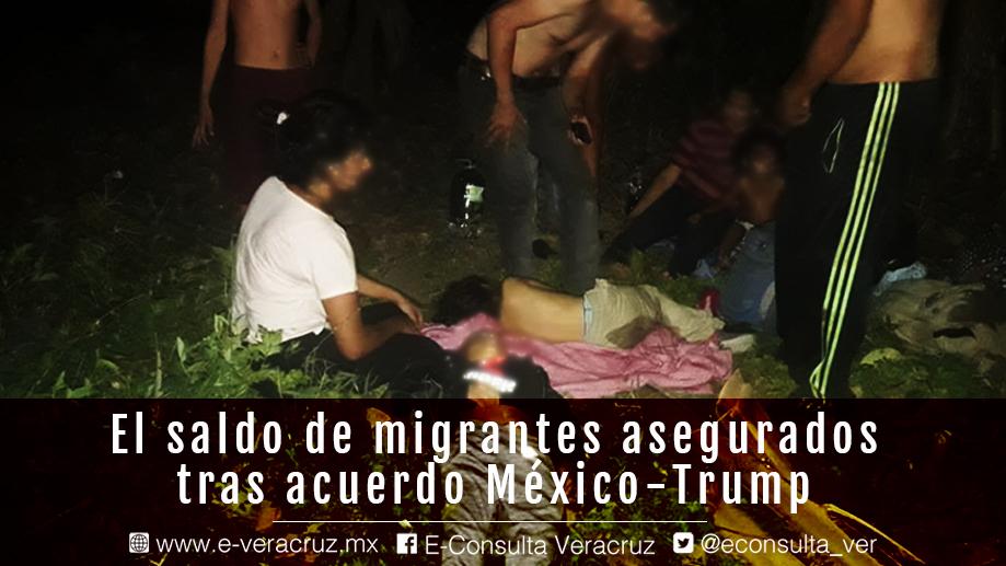 Veracruz: 829 migrantes asegurados en seis días