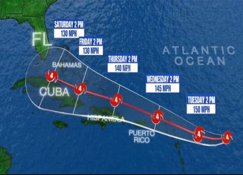 Lo que pasará si el huracán