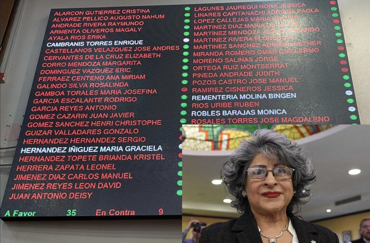 Magistrada del TSJE enfrentará destitución e inhabilitación de 5 años