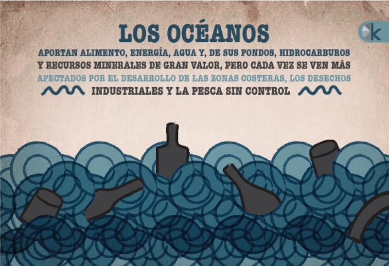 La amenaza plástica para el mar y la Tierra