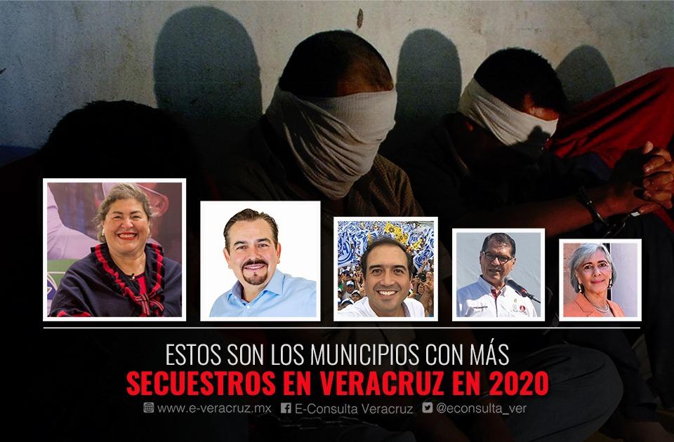 Los 10 municipios de Veracruz con más secuestros en 2020