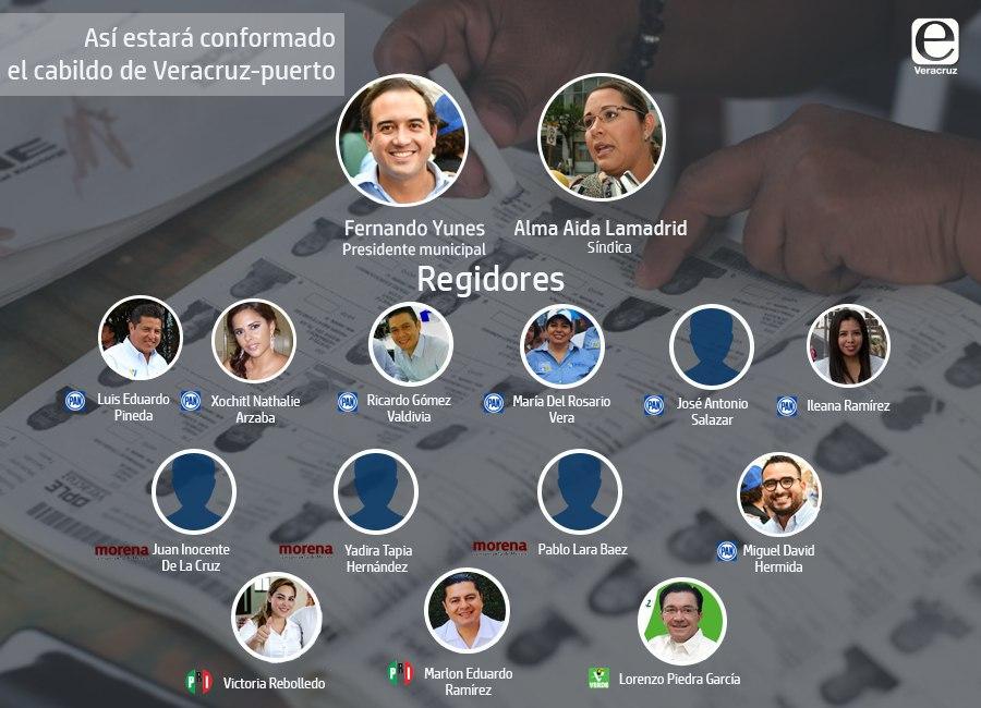 Así estará conformado el cabildo de Veracruz-puerto