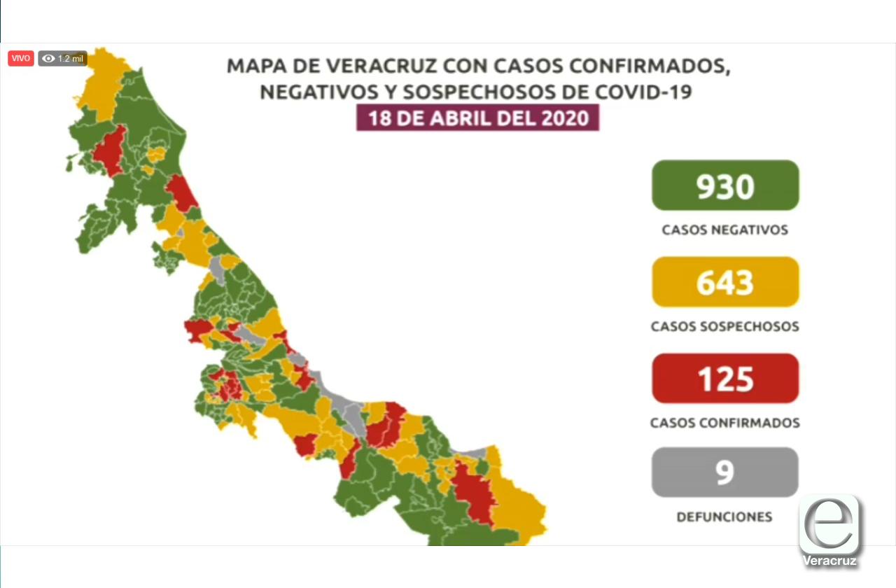 En Veracruz, dos muertes más por covid en 24 horas