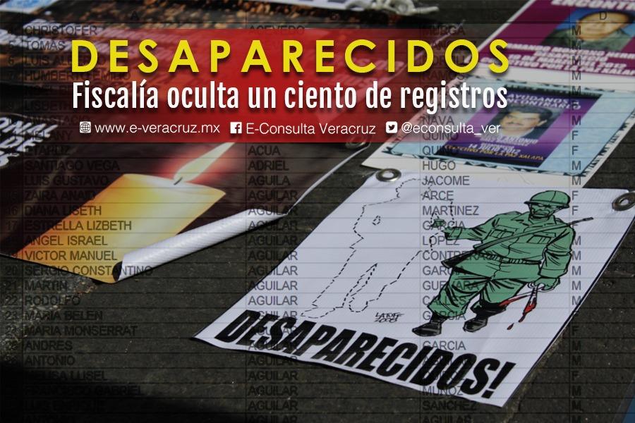 Fiscalía oculta en su base de datos nombres de desaparecidos en Veracruz
