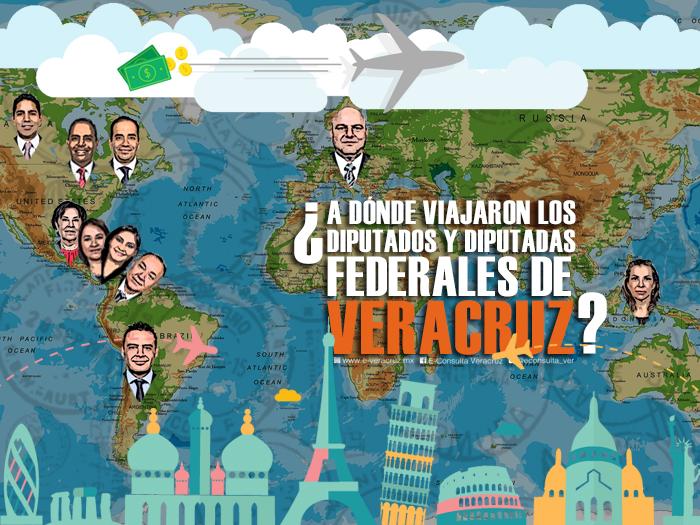 Los viajes internacionales de los diputados federales de Veracruz