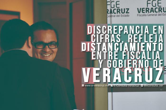 Veracruz: Fiscalía y federación discrepan hasta en un 850% en cifras de incidencia delictiva