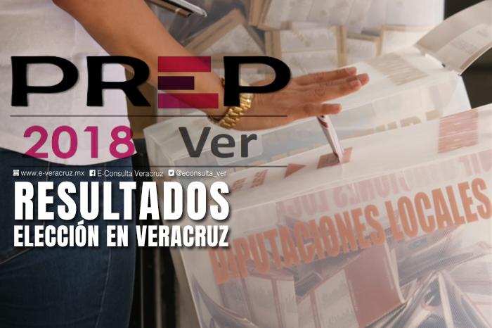 #Elecciones2018: Sigue los resultados del PREP aquí