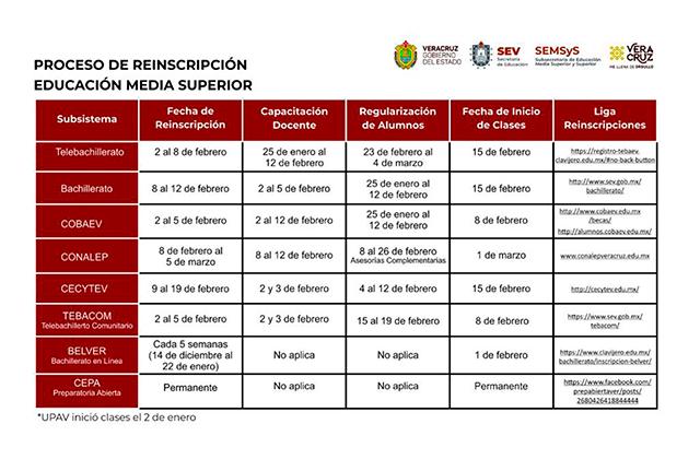 Inician reinscripciones en prepas y universidades de Veracruz