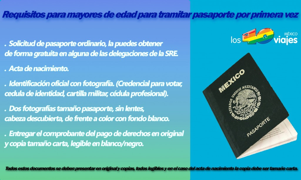 sacar cita para pasaporte