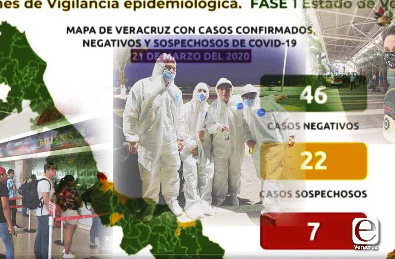 12 momentos claves de la alerta por coronavirus en Veracruz