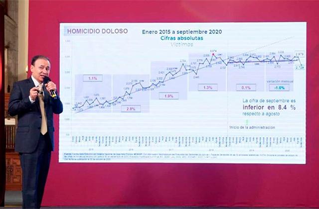 En informe, Durazo anuncia su candidatura por Sonora