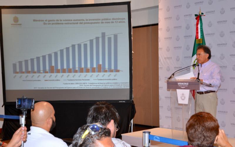 Presenta Yunes Linares acciones para que Veracruz salga de la crisis financiera
