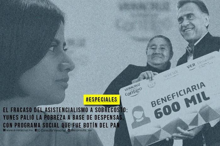 La pobreza: el doble fracaso de Yunes en Veracruz