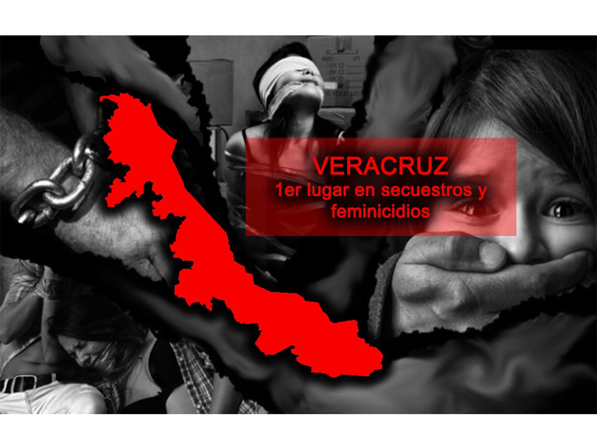 Veracruz es primer lugar nacional en secuestros y feminicidios