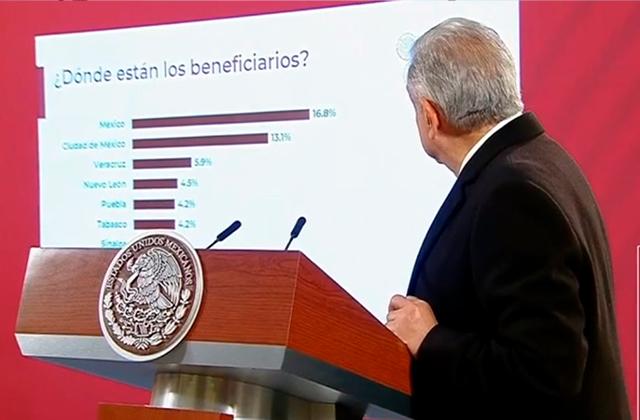 """Veracruz, tercer estado con más beneficiarios de """"Deudos Covid"""""""
