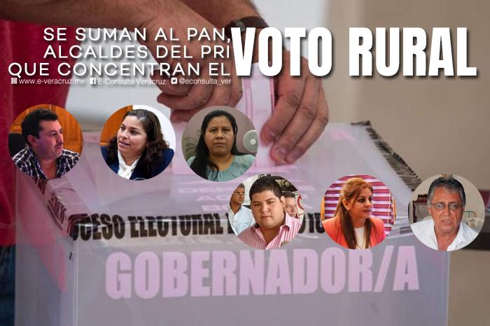Nuevos aliados de Yunes, alcaldes priistas que acaparan el voto duro en zonas rurales