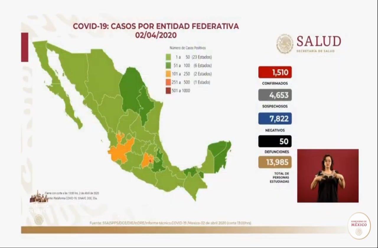 México registra 50 fallecimientos por coronavirus