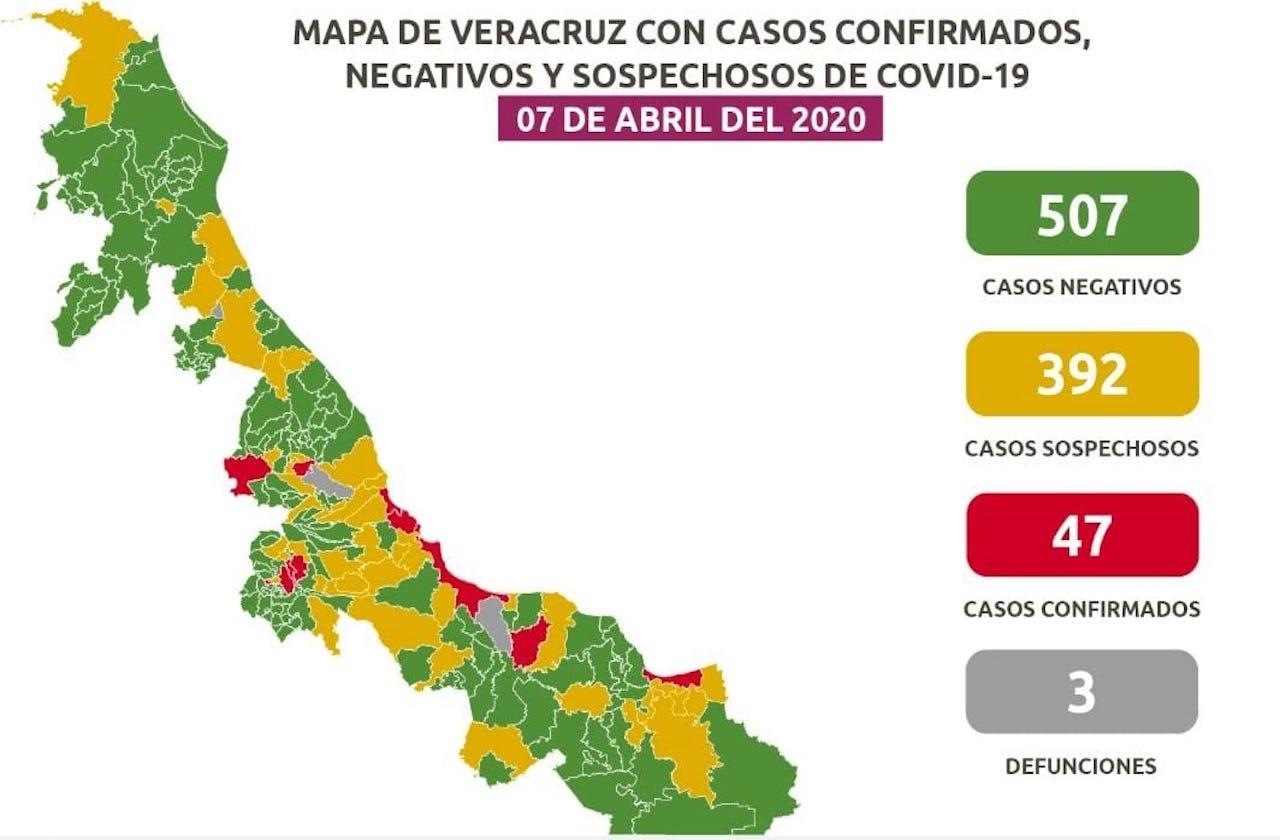 Suman 47 contagios de covid-19 en Veracruz; zona conurbada la más afectada