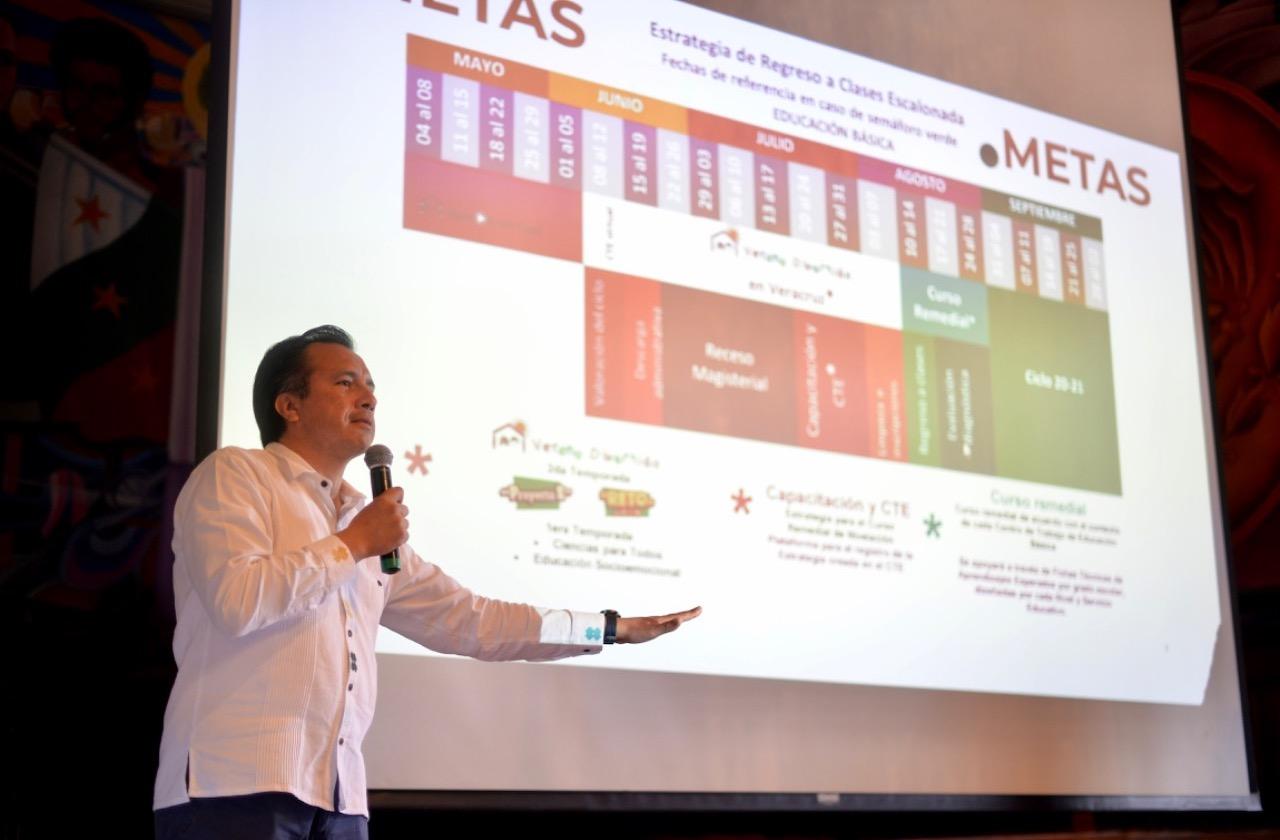 Tras pandemia, así será el regreso a clases en Veracruz